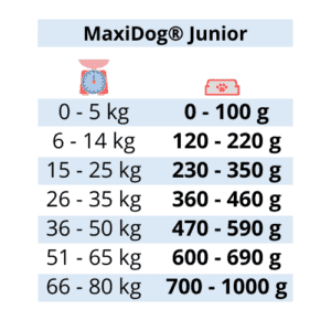 fütterungstabelle welpen - futtermenge welpen - welpen futtermenge - welpen trockenfutter - welpenfutter - maxidogvit - maxidog - maxidog krokett – maxidog olymp - maxidog olymp reico - reico maxidog olymp - maxidog trockenfutter - maxidog sensiv - reico maxidog - maxidog hundefutter - maxidog reico - maxidogvit kaufen - maxidogvit preise - maxidog champion - reico maxidog sensiv - reico hundefutter olymp