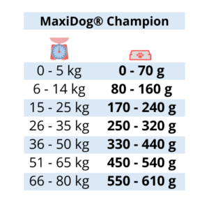 maxidogvit - maxidog - maxidog krokett – maxidog olymp - maxidog olymp reico - reico maxidog olymp - maxidog trockenfutter - maxidog sensiv - reico maxidog - maxidog hundefutter - maxidog reico - maxidogvit kaufen - maxidogvit preise - maxidog champion - reico maxidog sensiv - reico hundefutter olymp